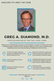 Greg Diamond, MD Infographic